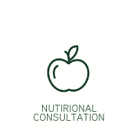 Nutritional consultation & plan